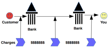 bank_transaction_charge