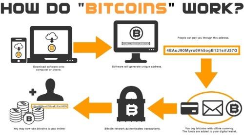 bitcoin-work-1