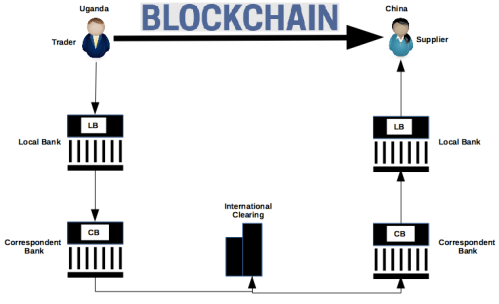 blockchain_diagram